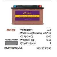 082-20L 12.8V 40AH 512Wh 1100CCA LiFePo4 LFP Lithium-iron Phosphate Battery Pack with Embedded BMS